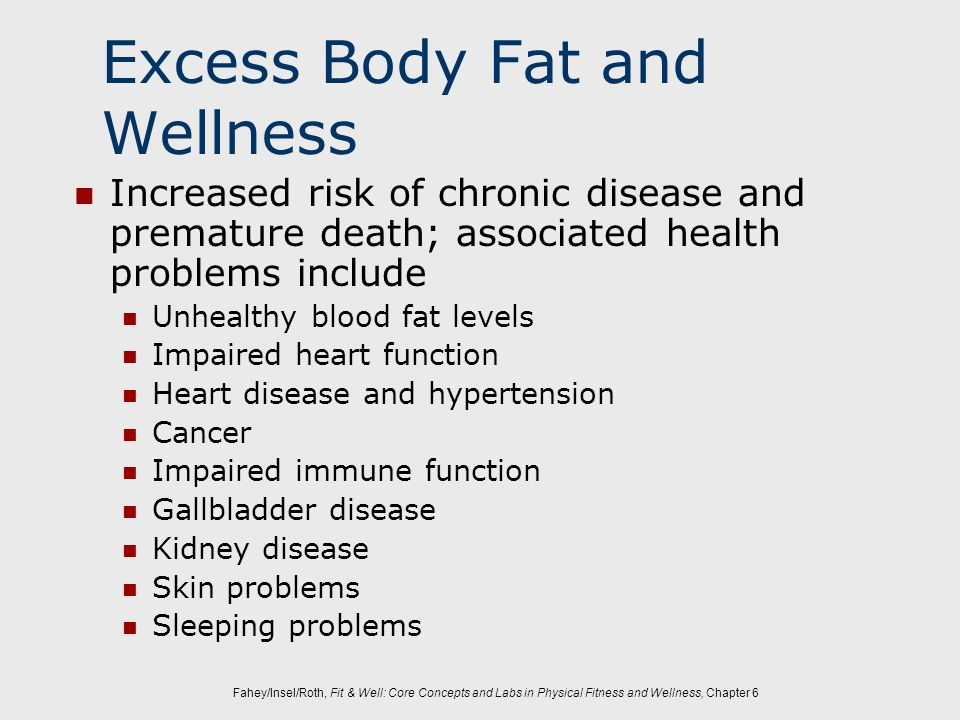 Excess Body Fat and Wellness