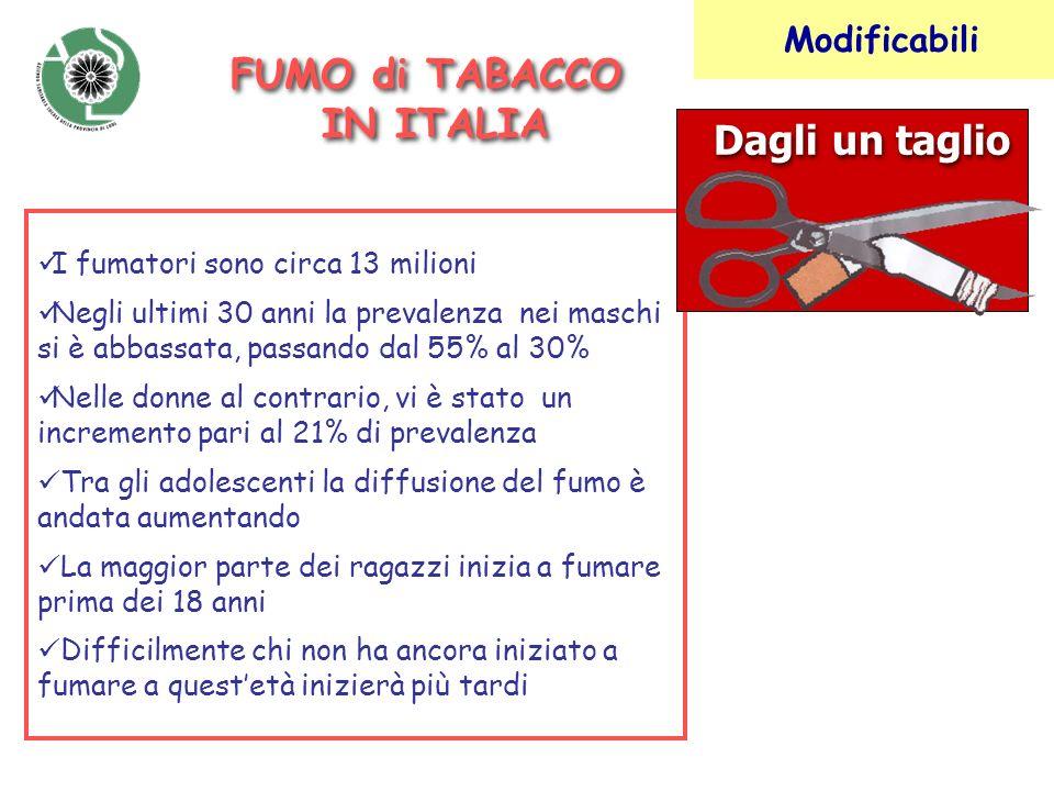 FUMO di TABACCO IN ITALIA