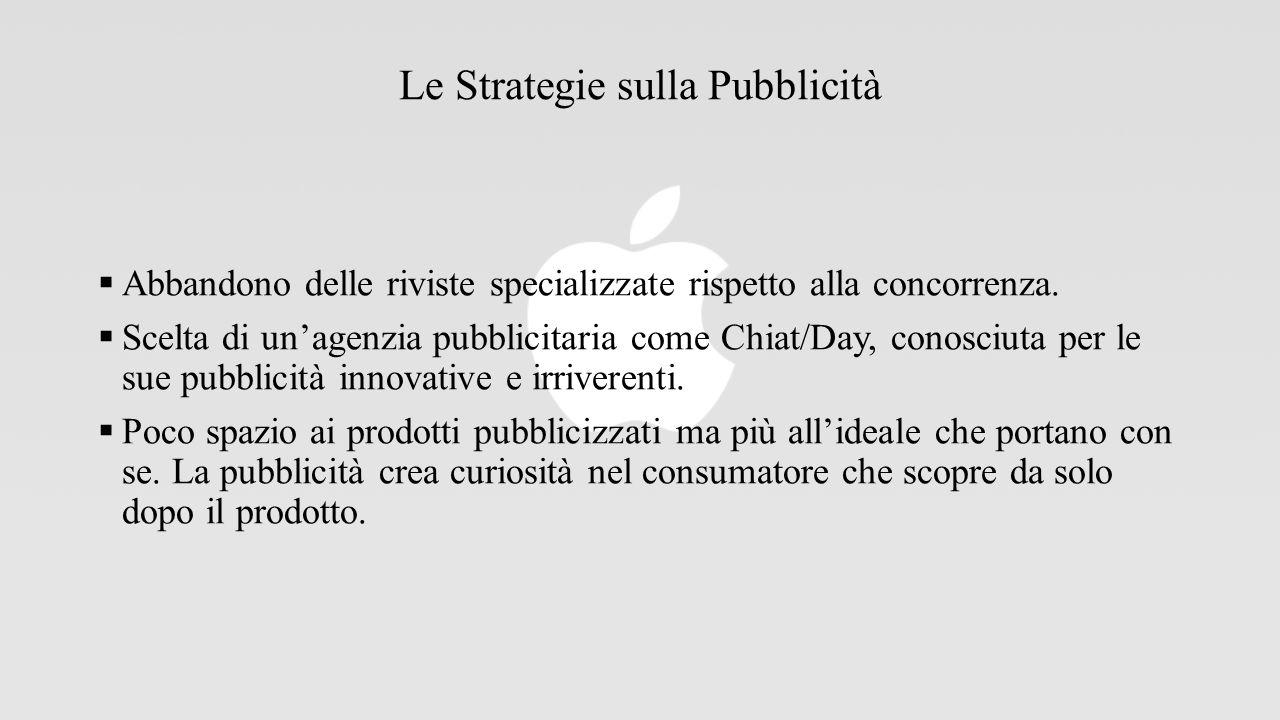 Le Strategie sulla Pubblicità