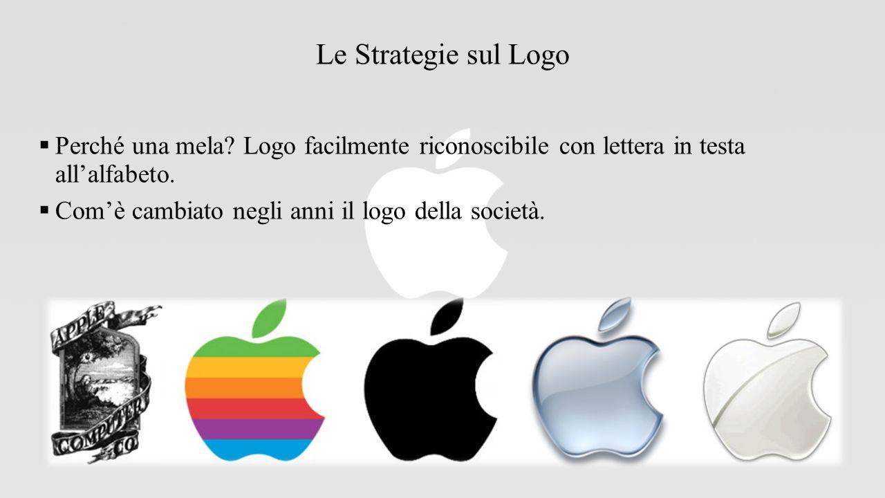 Le Strategie sul Logo Perché una mela Logo facilmente riconoscibile con lettera in testa all'alfabeto.