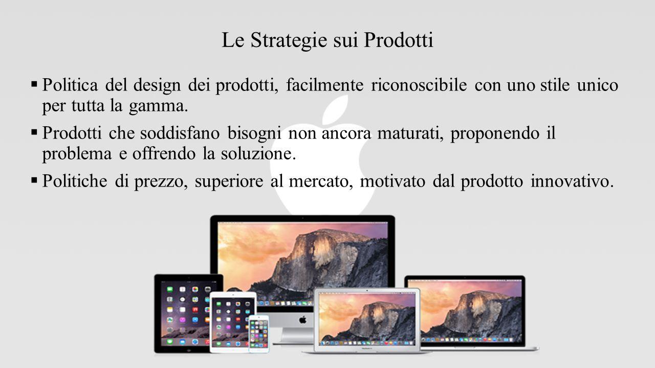 Le Strategie sui Prodotti