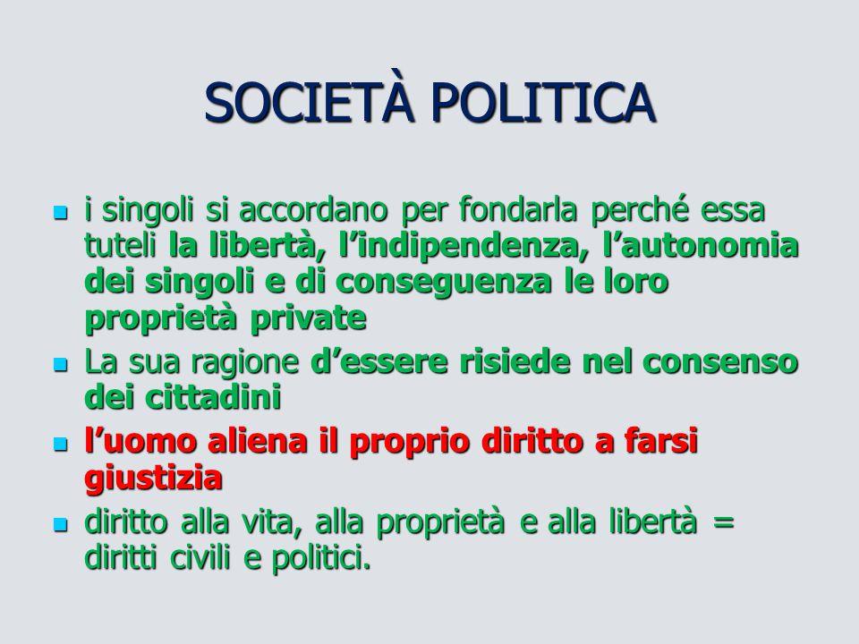 SOCIETÀ POLITICA