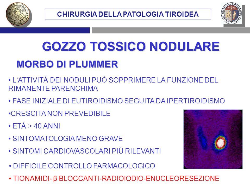 CHIRURGIA DELLA PATOLOGIA TIROIDEA GOZZO TOSSICO NODULARE