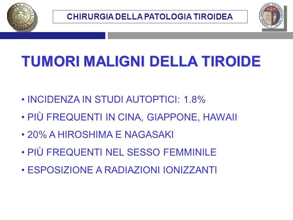 CHIRURGIA DELLA PATOLOGIA TIROIDEA TUMORI MALIGNI DELLA TIROIDE