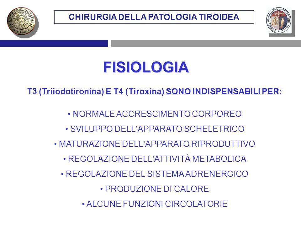 FISIOLOGIA CHIRURGIA DELLA PATOLOGIA TIROIDEA