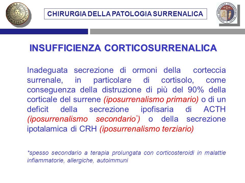 CHIRURGIA DELLA PATOLOGIA SURRENALICA INSUFFICIENZA CORTICOSURRENALICA