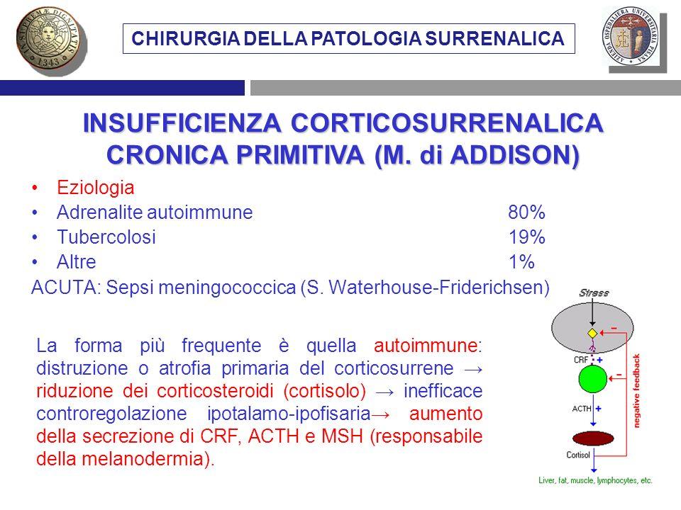 INSUFFICIENZA CORTICOSURRENALICA CRONICA PRIMITIVA (M. di ADDISON)