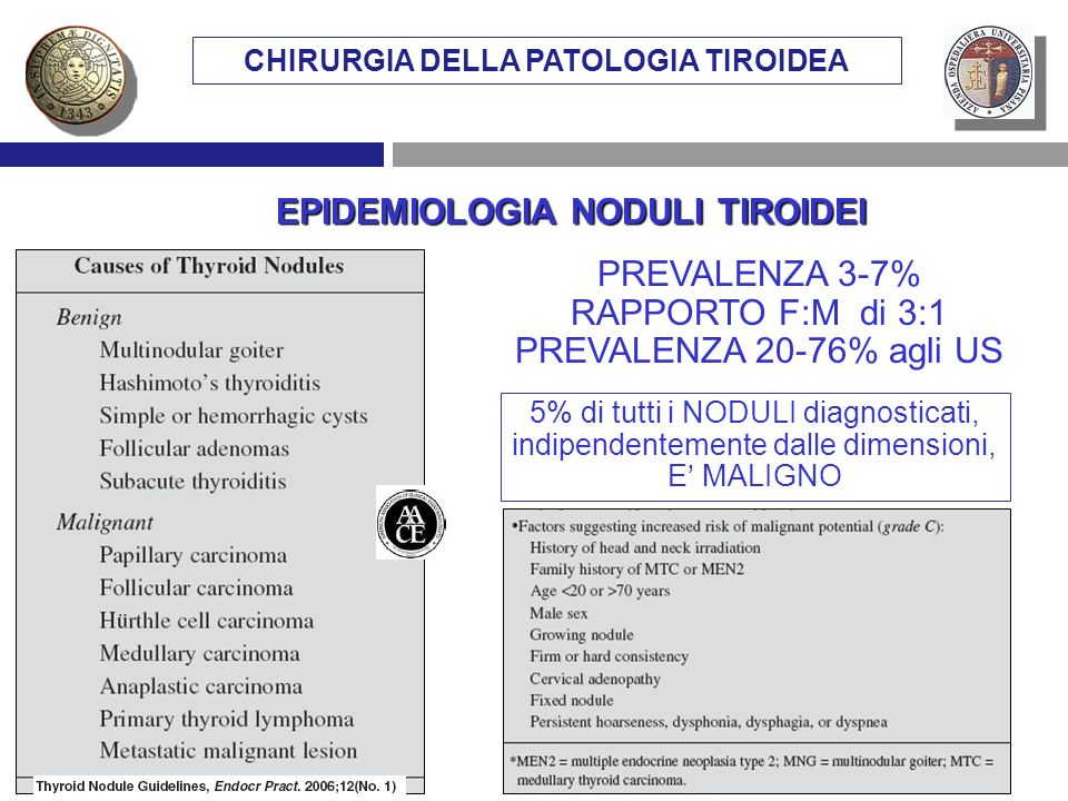 CHIRURGIA DELLA PATOLOGIA TIROIDEA EPIDEMIOLOGIA NODULI TIROIDEI