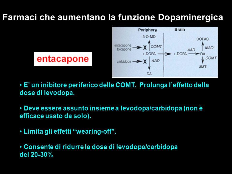 Farmaci che aumentano la funzione Dopaminergica