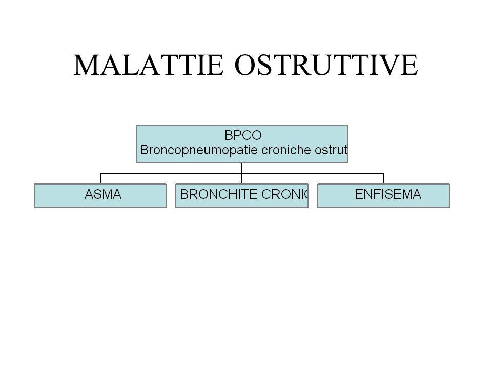 MALATTIE OSTRUTTIVE