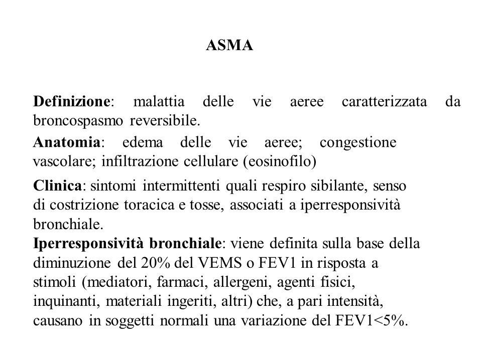 ASMA Definizione: malattia delle vie aeree caratterizzata da broncospasmo reversibile.