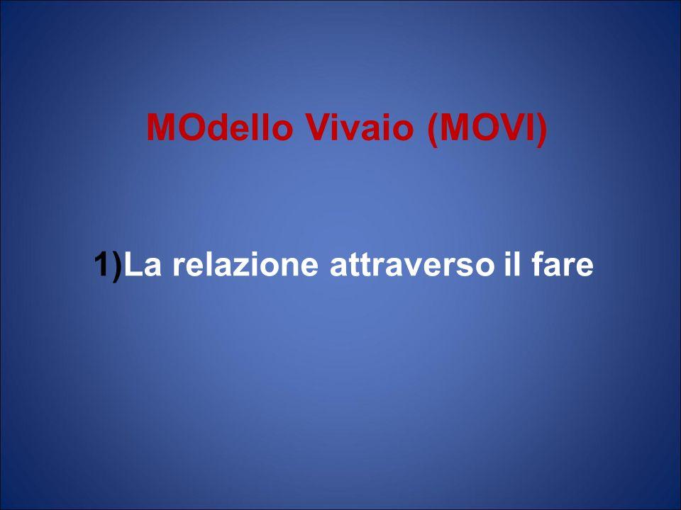 MOdello Vivaio (MOVI) La relazione attraverso il fare