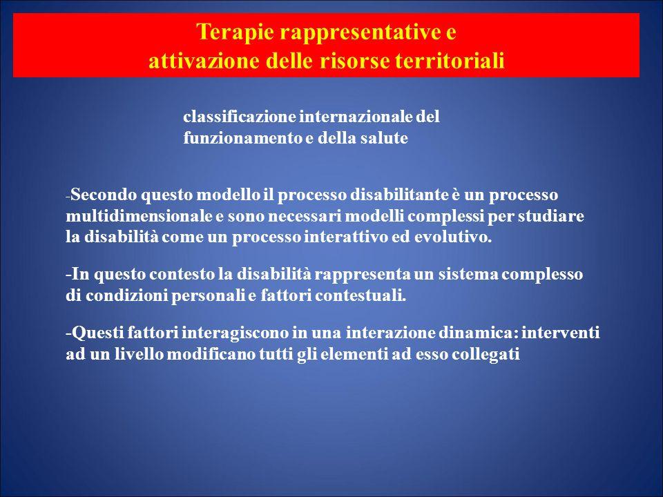 Terapie rappresentative e attivazione delle risorse territoriali