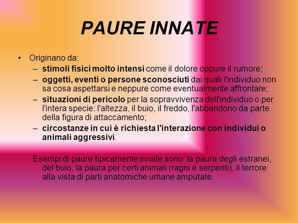 PAURE INNATE Originano da:
