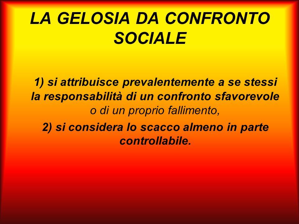 LA GELOSIA DA CONFRONTO SOCIALE
