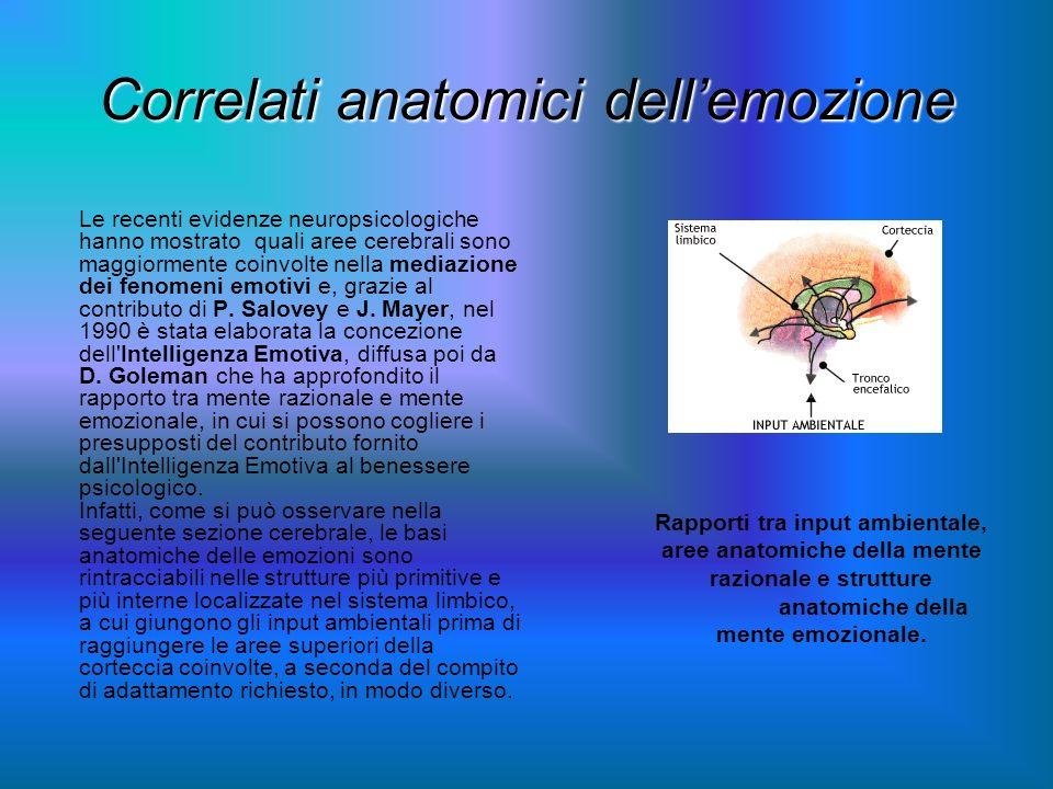 Correlati anatomici dell'emozione