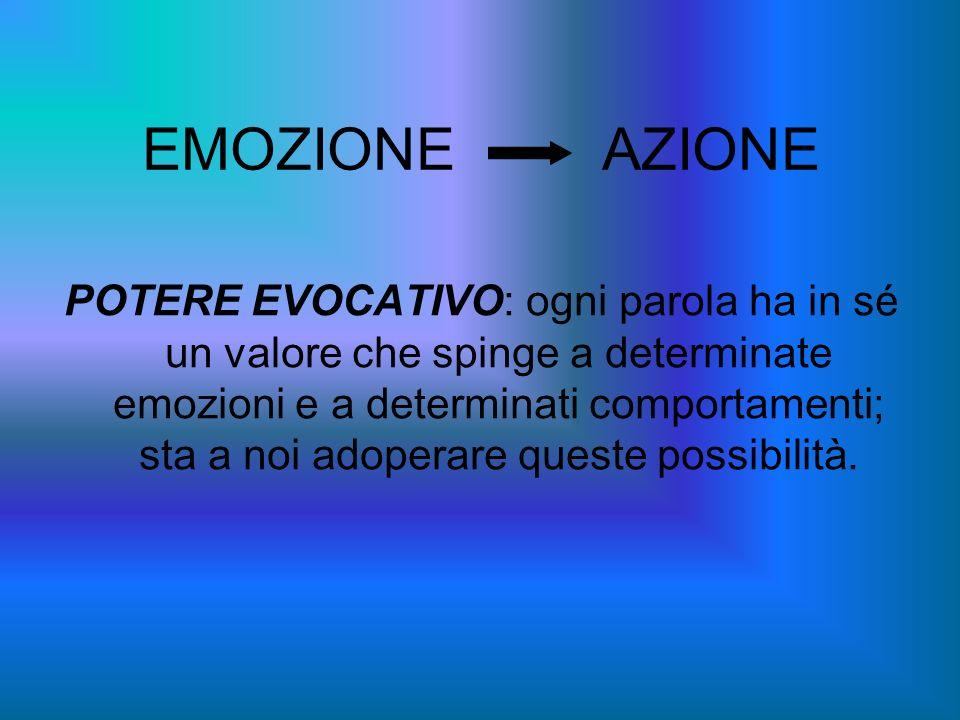 EMOZIONE AZIONE