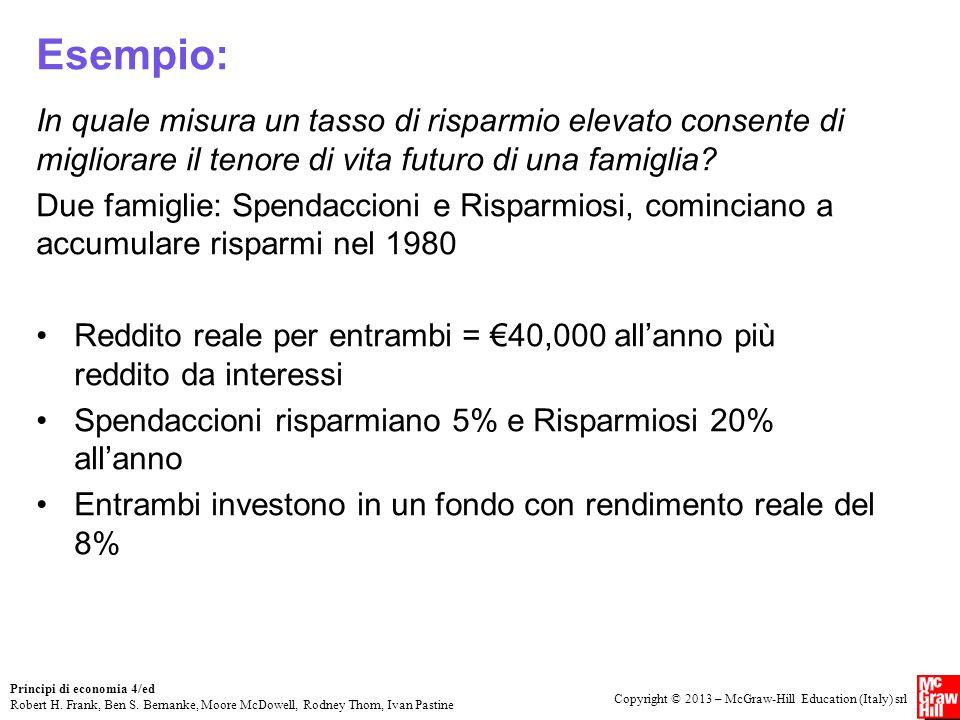 Esempio: In quale misura un tasso di risparmio elevato consente di migliorare il tenore di vita futuro di una famiglia