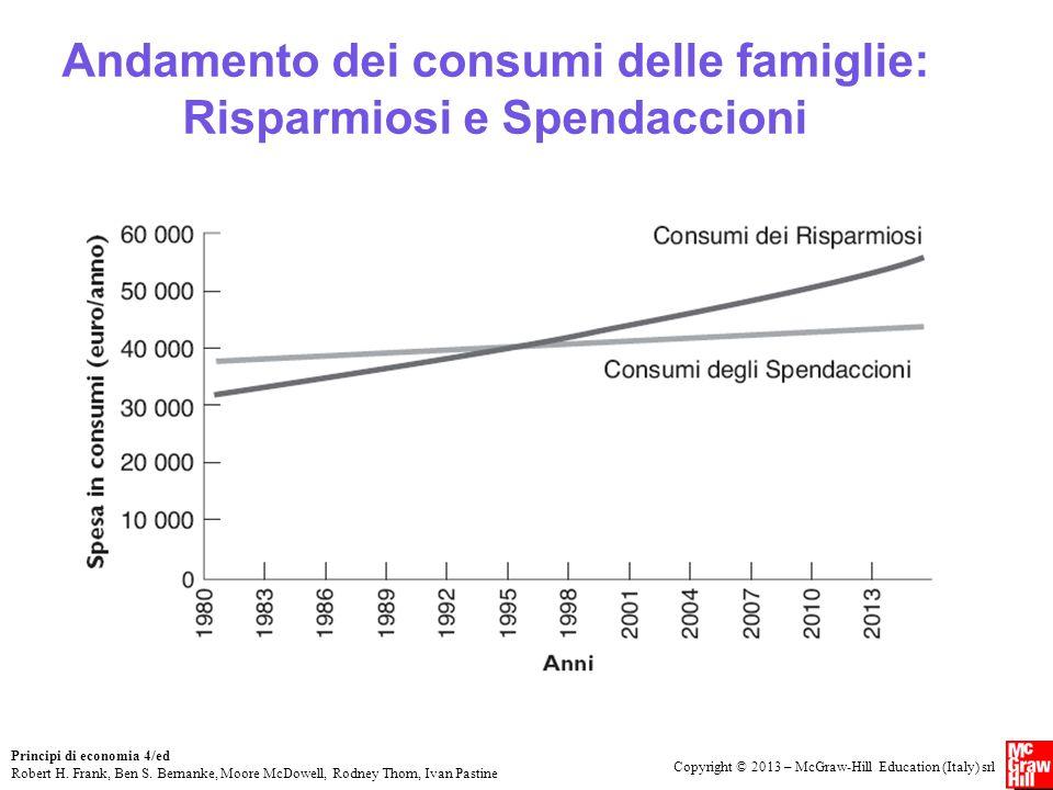 Andamento dei consumi delle famiglie: Risparmiosi e Spendaccioni