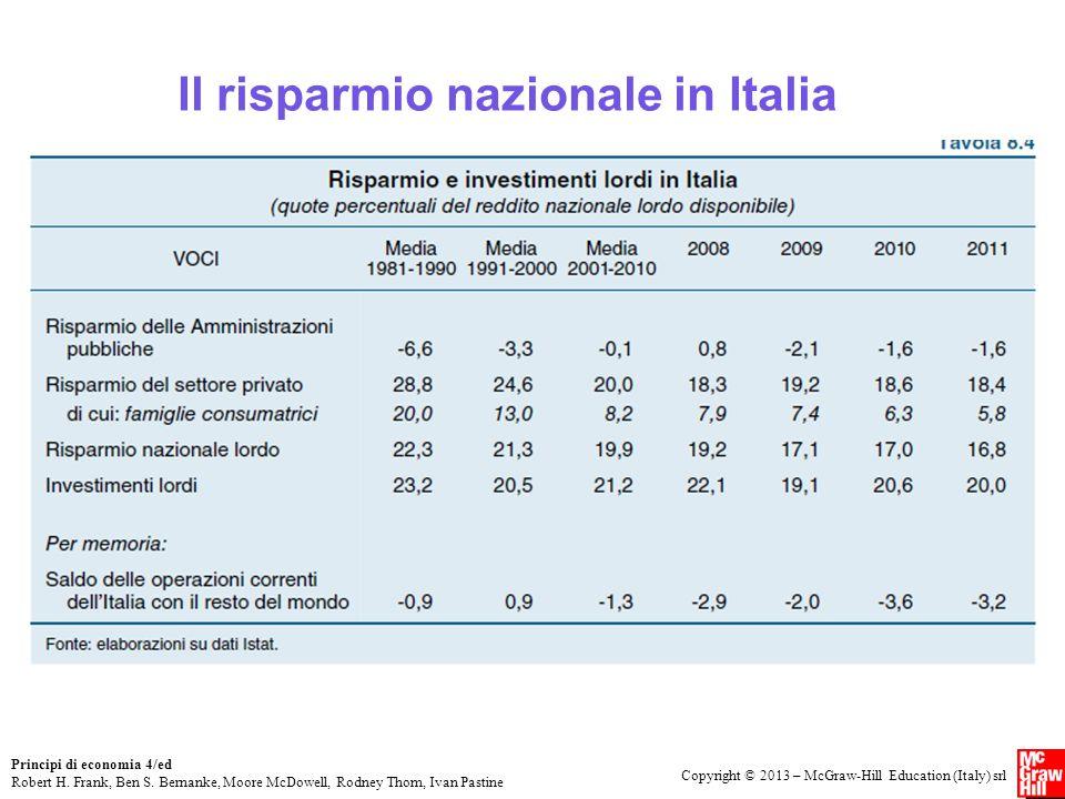 Il risparmio nazionale in Italia