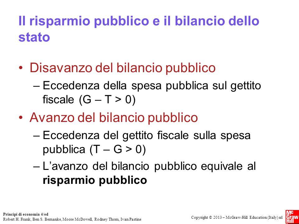 Il risparmio pubblico e il bilancio dello stato