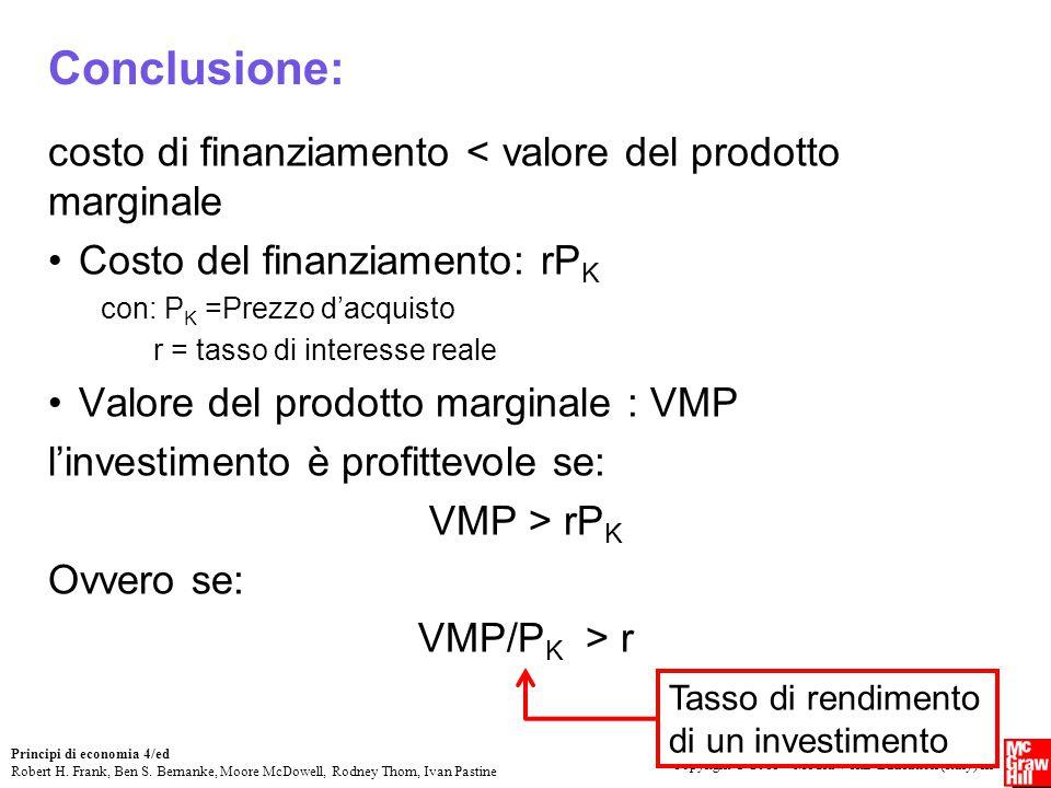 Conclusione: costo di finanziamento < valore del prodotto marginale