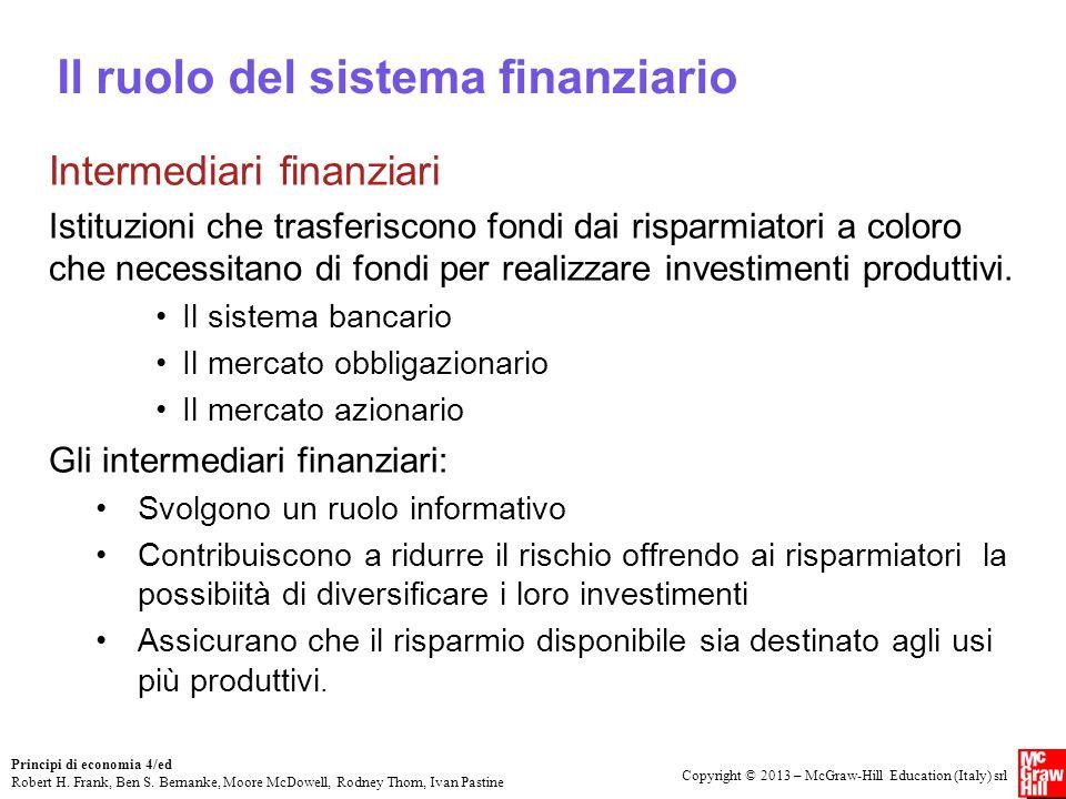 Il ruolo del sistema finanziario