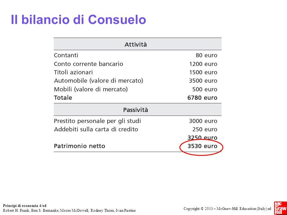 Il bilancio di Consuelo