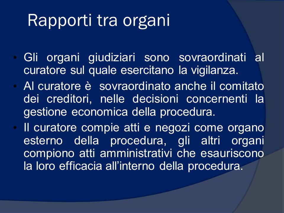 Rapporti tra organi Gli organi giudiziari sono sovraordinati al curatore sul quale esercitano la vigilanza.