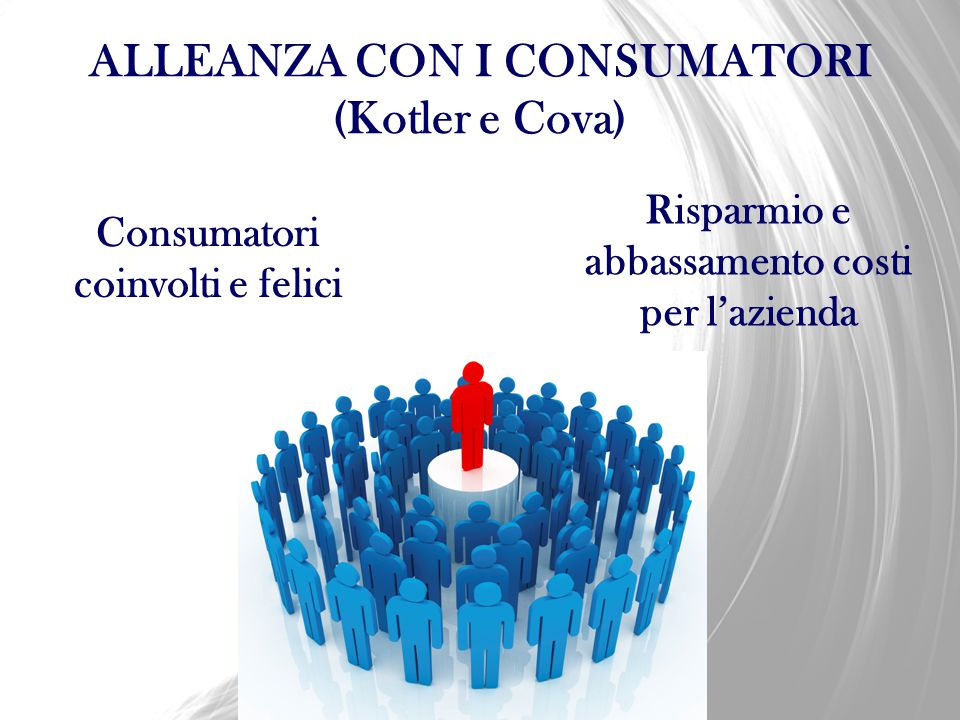 ALLEANZA CON I CONSUMATORI (Kotler e Cova)