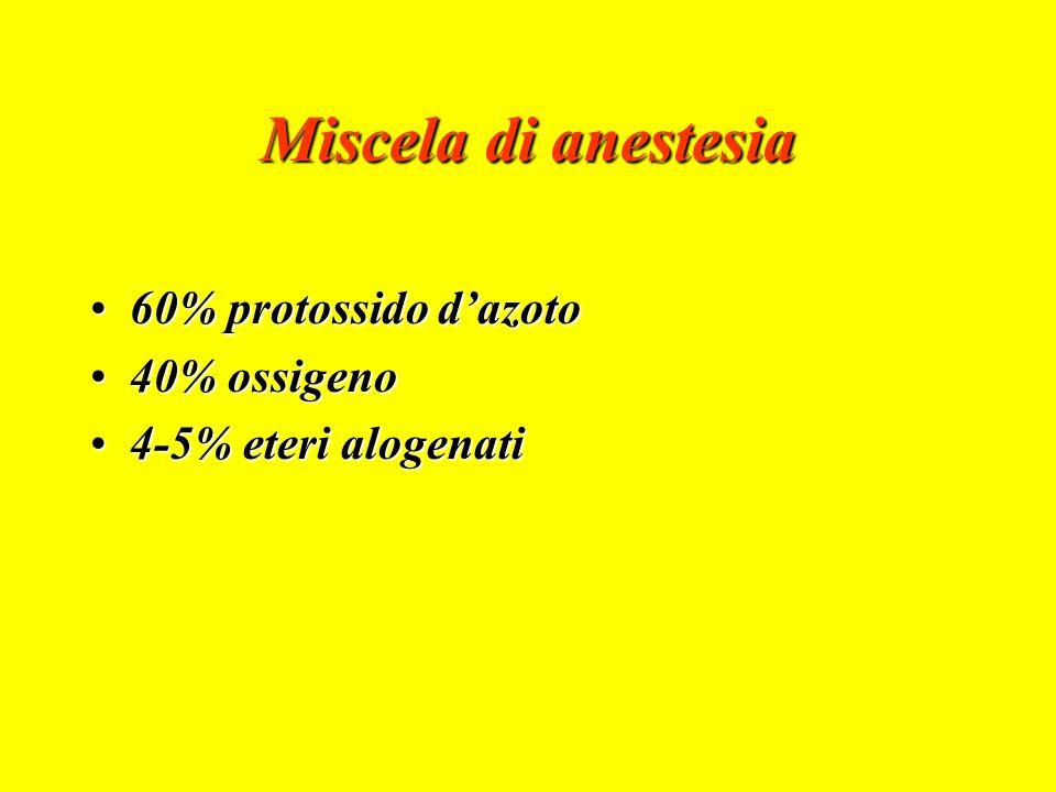 Miscela di anestesia 60% protossido d'azoto 40% ossigeno