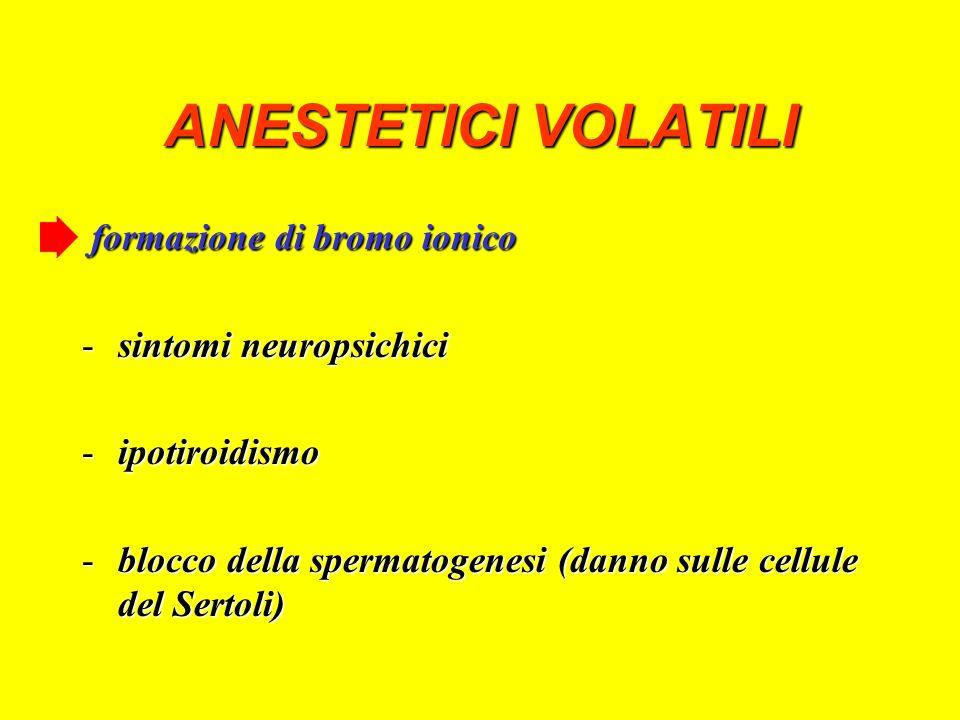 ANESTETICI VOLATILI formazione di bromo ionico sintomi neuropsichici