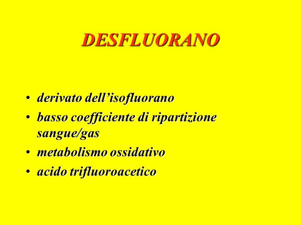 DESFLUORANO derivato dell'isofluorano