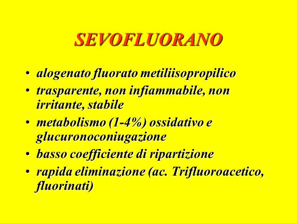 SEVOFLUORANO alogenato fluorato metiliisopropilico