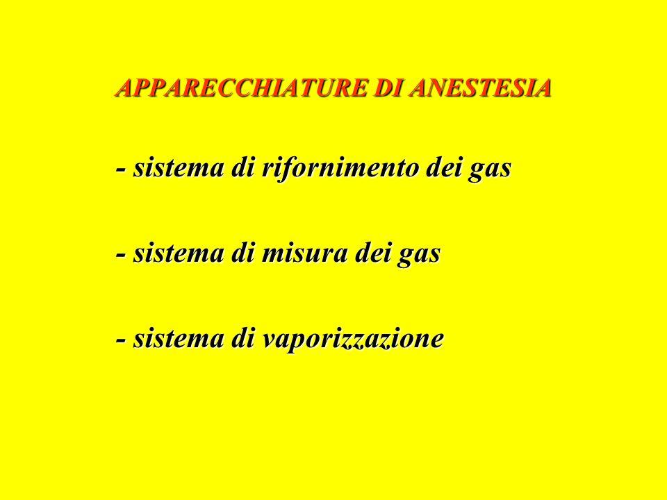 APPARECCHIATURE DI ANESTESIA