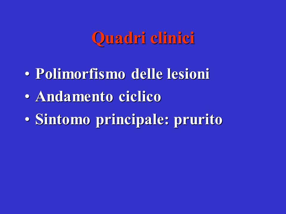 Quadri clinici Polimorfismo delle lesioni Andamento ciclico