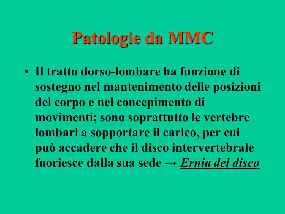 Patologie da MMC