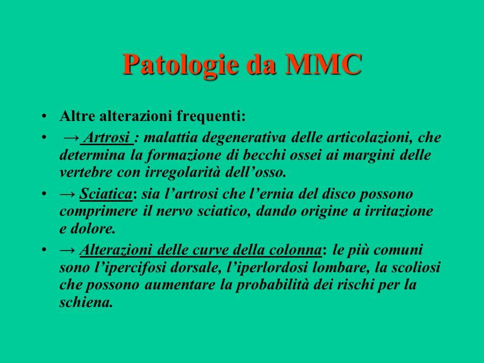 Patologie da MMC Altre alterazioni frequenti: