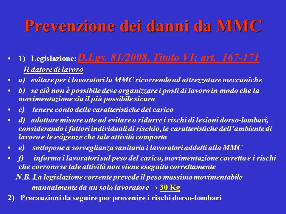 Prevenzione dei danni da MMC