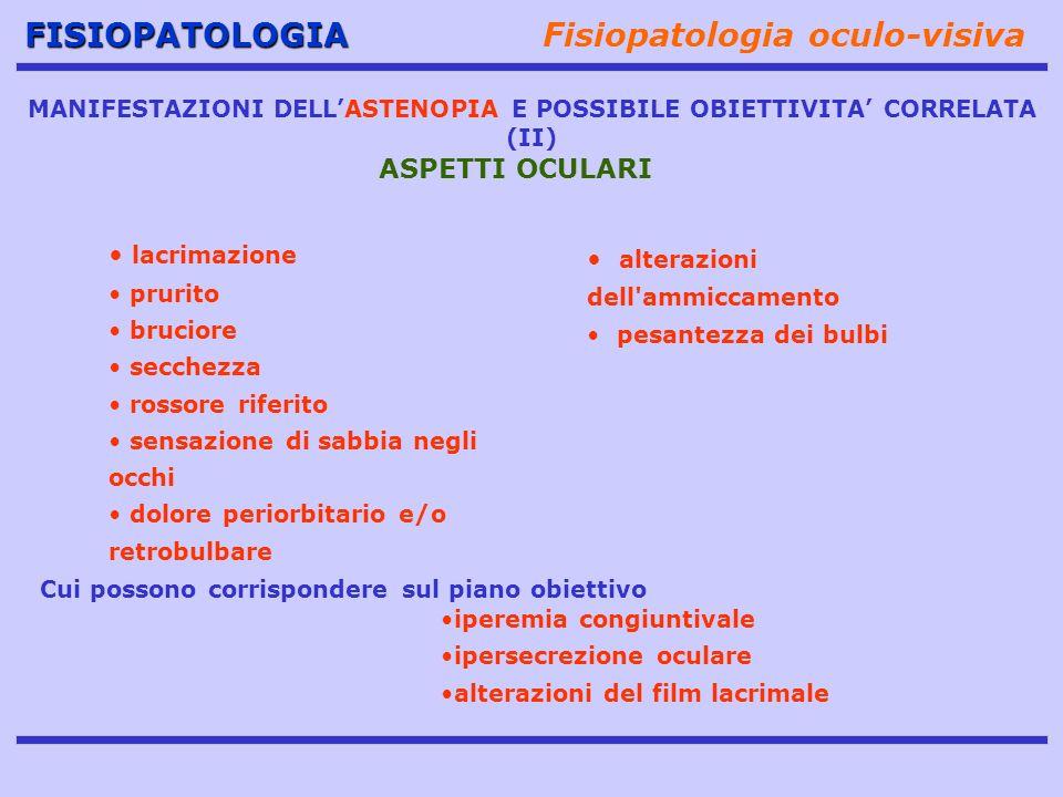 Fisiopatologia oculo-visiva