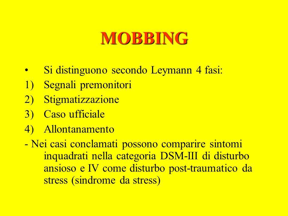MOBBING Si distinguono secondo Leymann 4 fasi: Segnali premonitori