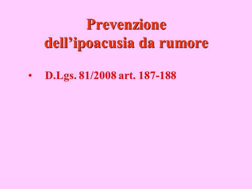 Prevenzione dell'ipoacusia da rumore