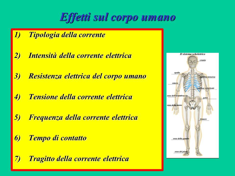 Effetti sul corpo umano