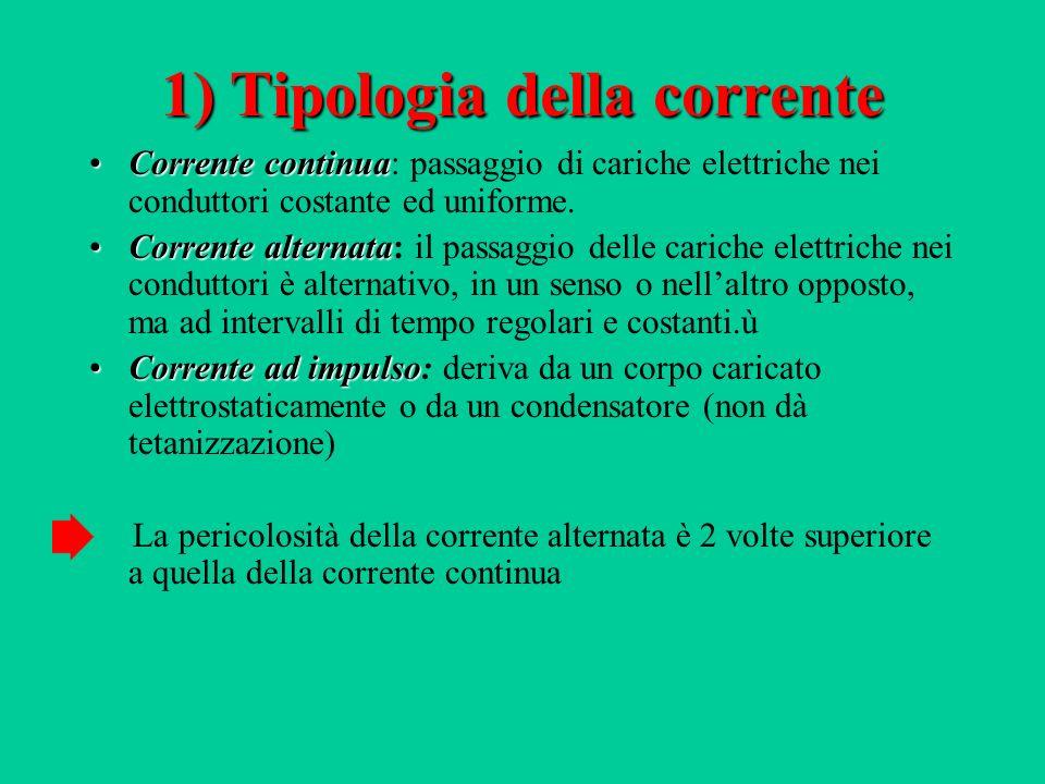1) Tipologia della corrente