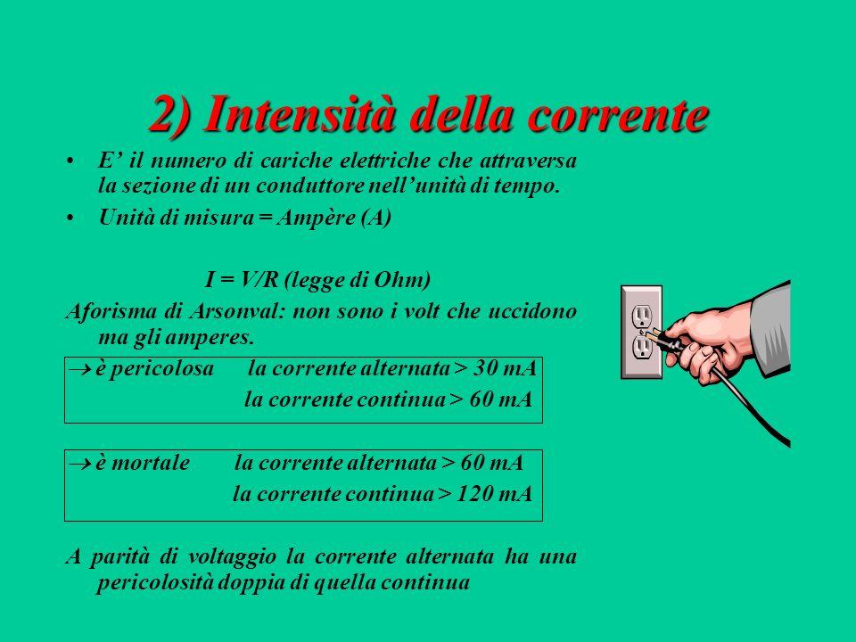 2) Intensità della corrente