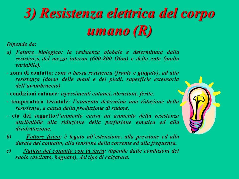 3) Resistenza elettrica del corpo umano (R)