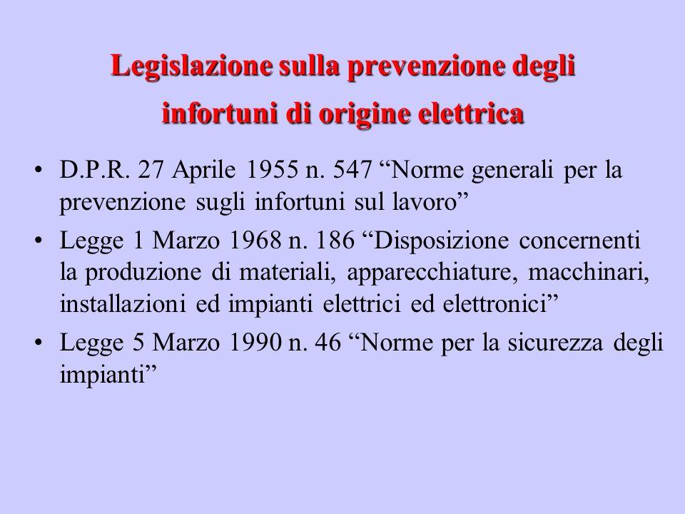Legislazione sulla prevenzione degli infortuni di origine elettrica