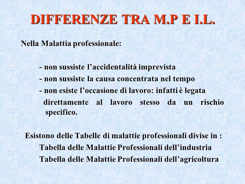DIFFERENZE TRA M.P E I.L. Nella Malattia professionale: