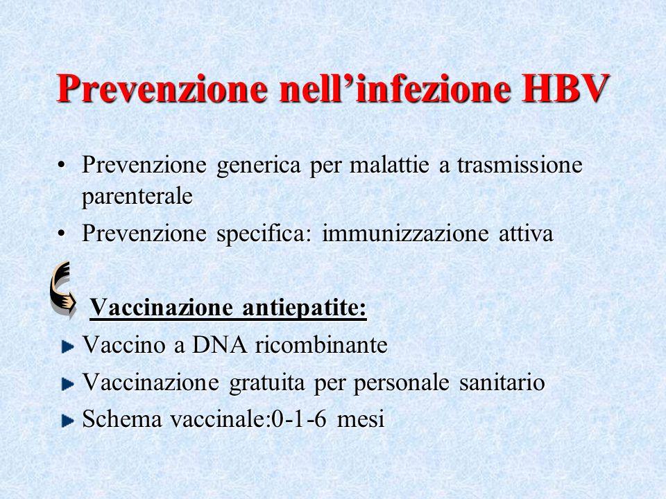 Prevenzione nell'infezione HBV