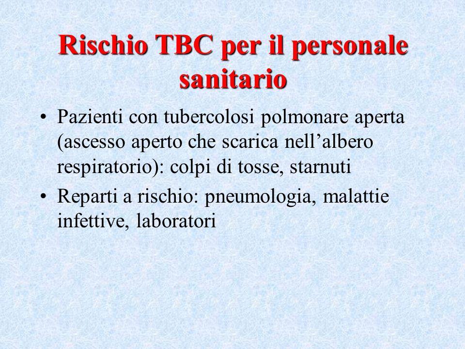 Rischio TBC per il personale sanitario